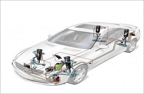 схема управления адаптивной подвеской в авто