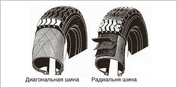 диаганальная и радиальная шины